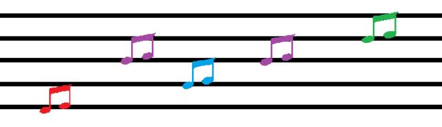 Notas musicales coloridas